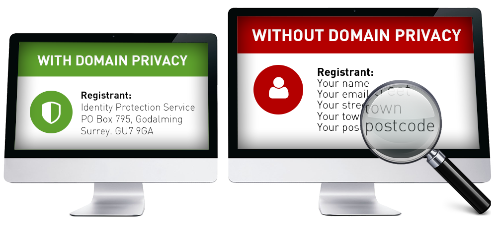With and without domain privacy